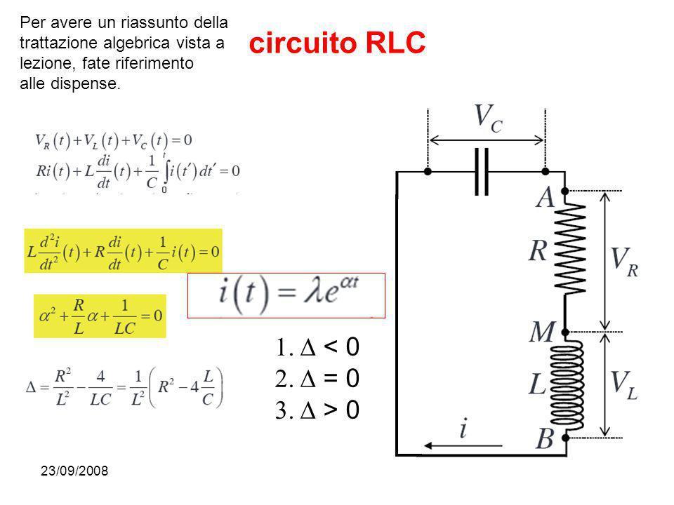 circuito RLC D < 0 D = 0 D > 0 Per avere un riassunto della