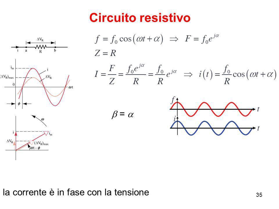 Circuito resistivo b = a la corrente è in fase con la tensione