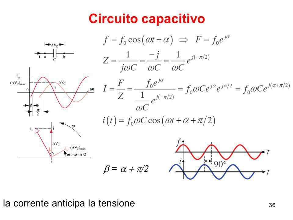 Circuito capacitivo b = a + p/2 la corrente anticipa la tensione