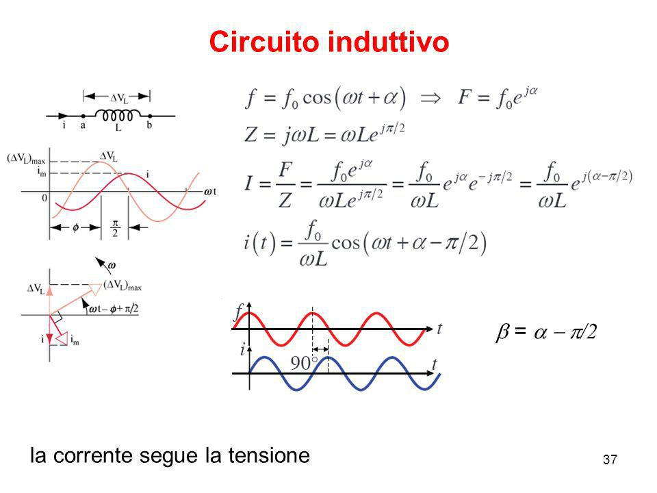 Circuito induttivo b = a - p/2 la corrente segue la tensione