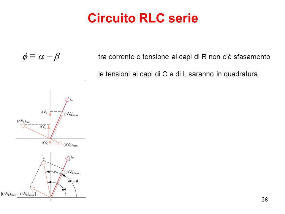 Circuito RLC serie f = a - b