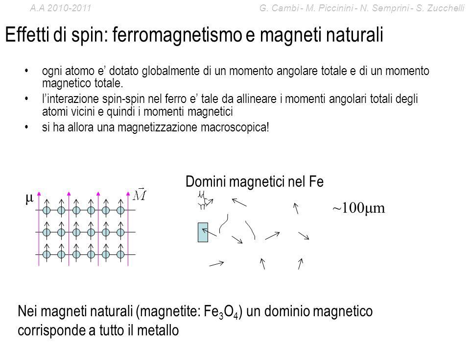 Effetti di spin: ferromagnetismo e magneti naturali