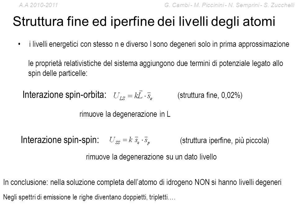 Struttura fine ed iperfine dei livelli degli atomi