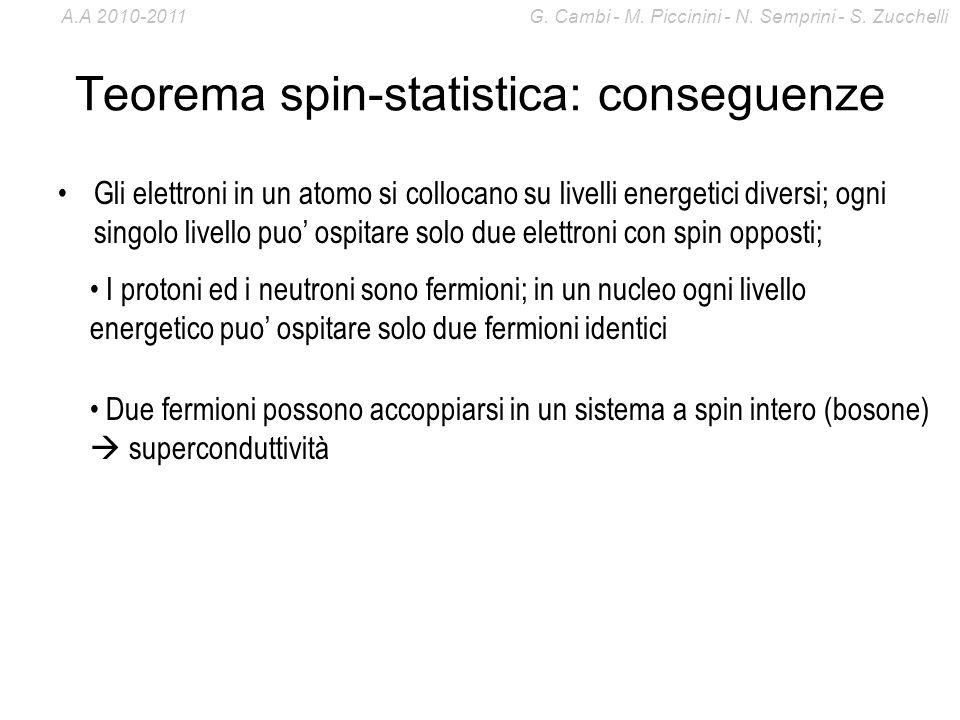 Teorema spin-statistica: conseguenze