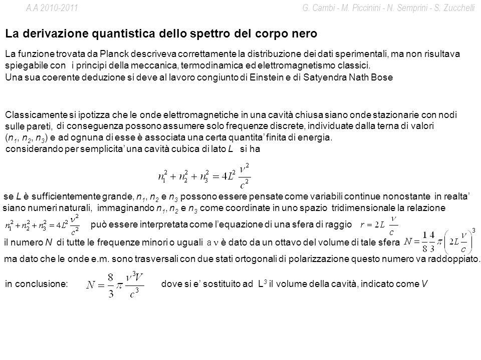 La derivazione quantistica dello spettro del corpo nero