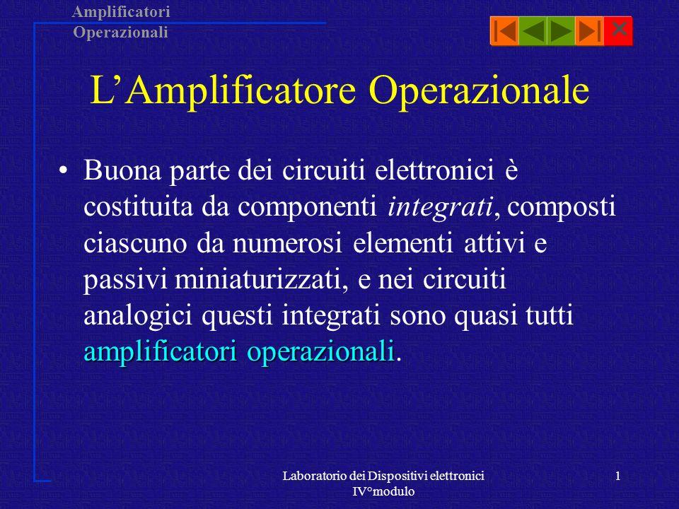 L'Amplificatore Operazionale