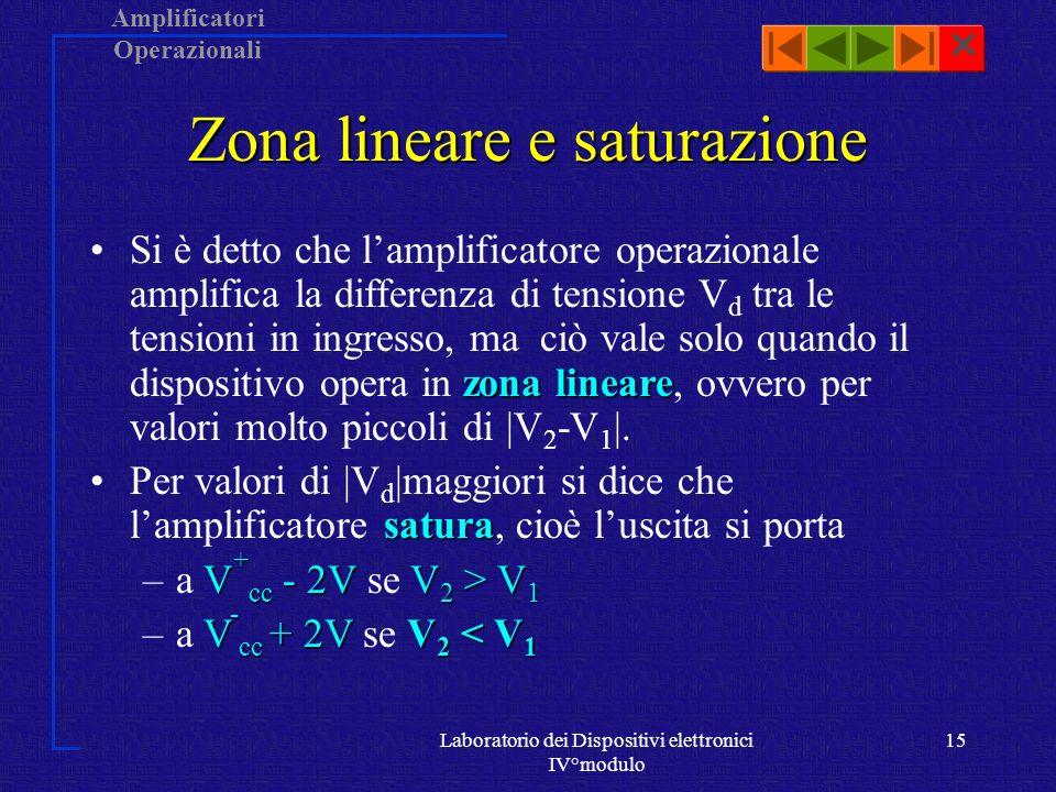 Zona lineare e saturazione