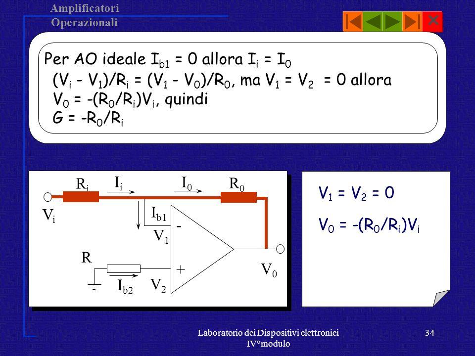 Per AO ideale Ib1 = 0 allora Ii = I0