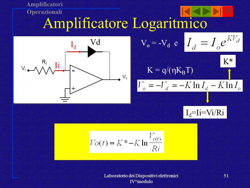 Amplificatore Logaritmico