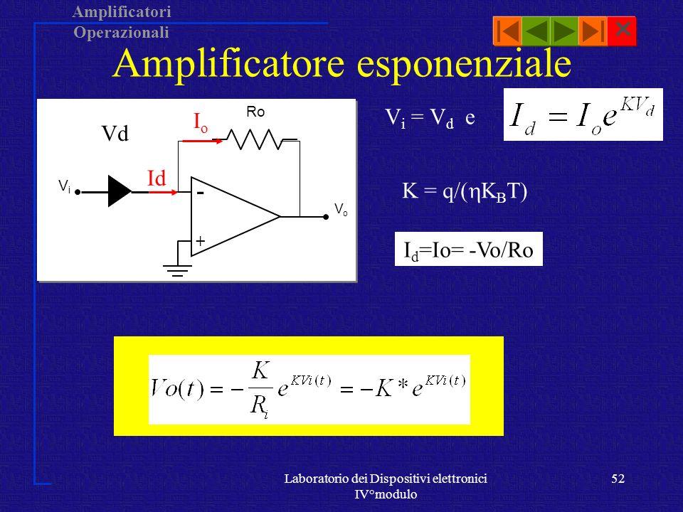 Amplificatore esponenziale