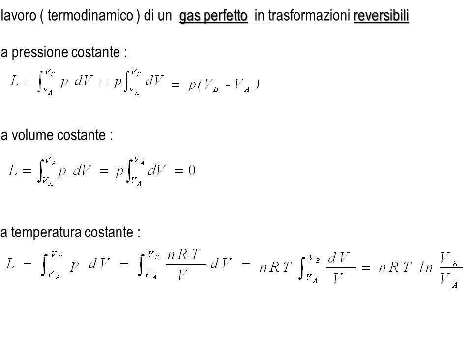 lavoro ( termodinamico ) di un gas perfetto in trasformazioni reversibili