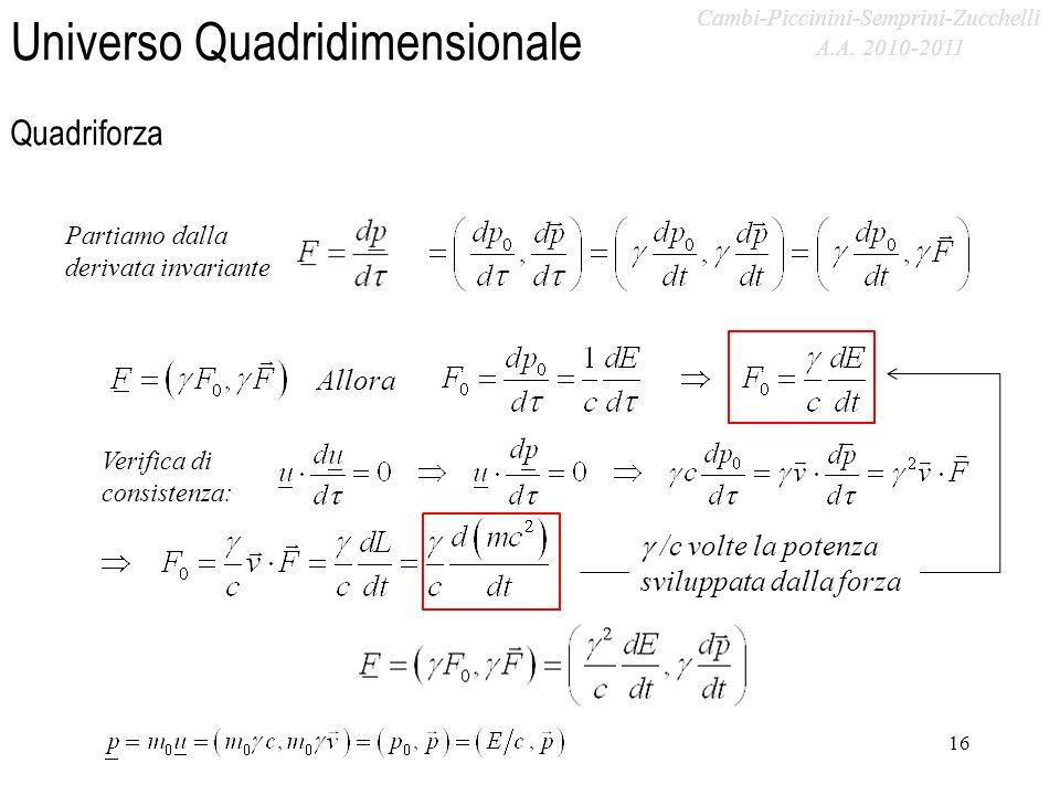 Universo Quadridimensionale
