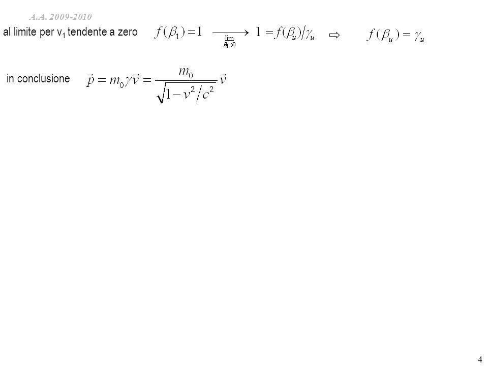 al limite per v1 tendente a zero
