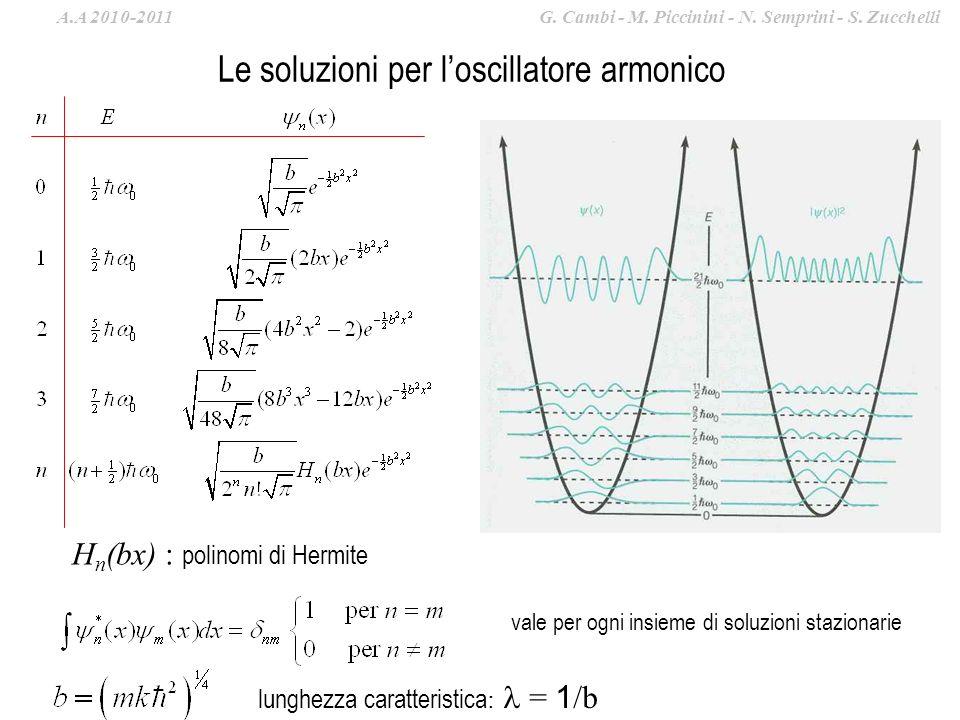 Le soluzioni per l'oscillatore armonico