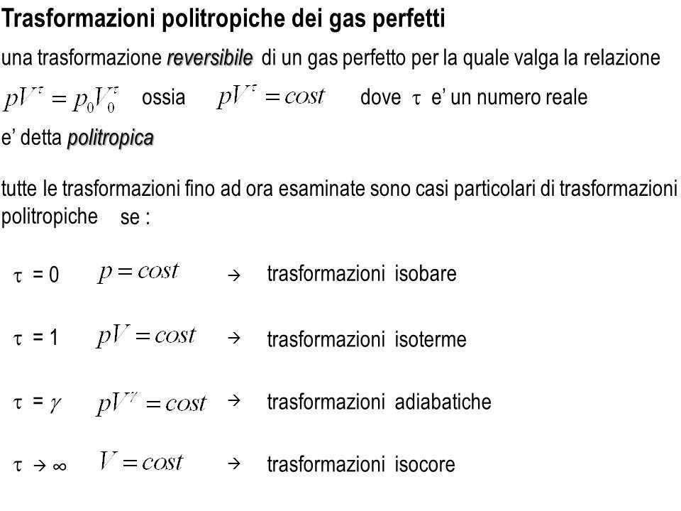Trasformazioni politropiche dei gas perfetti
