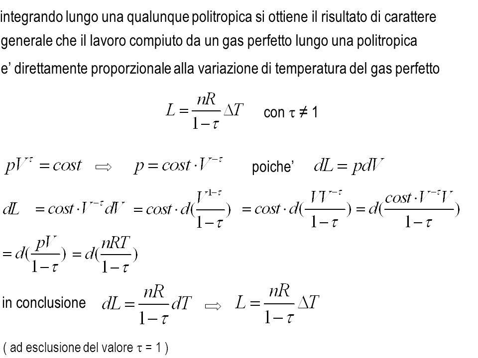 il lavoro compiuto da un gas perfetto lungo una politropica