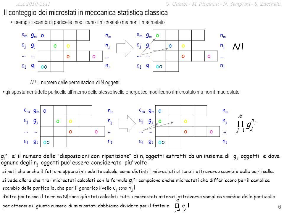 Il conteggio dei microstati in meccanica statistica classica
