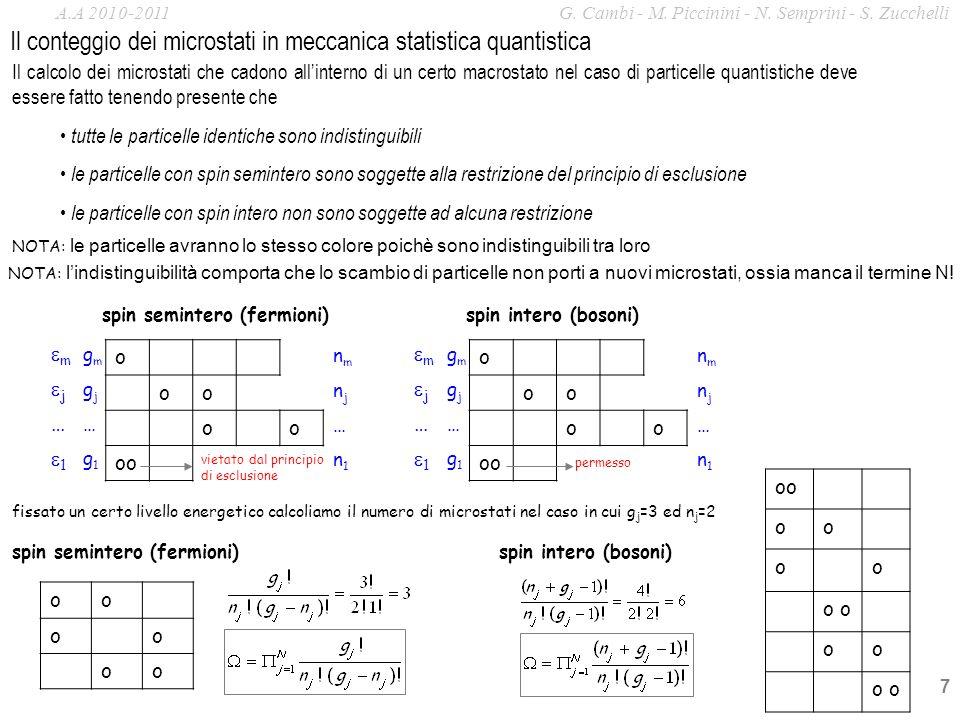 Il conteggio dei microstati in meccanica statistica quantistica