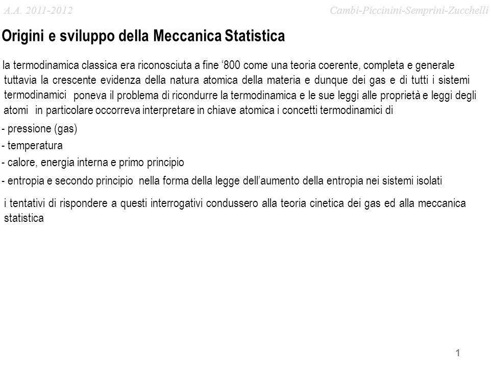 Origini e sviluppo della Meccanica Statistica