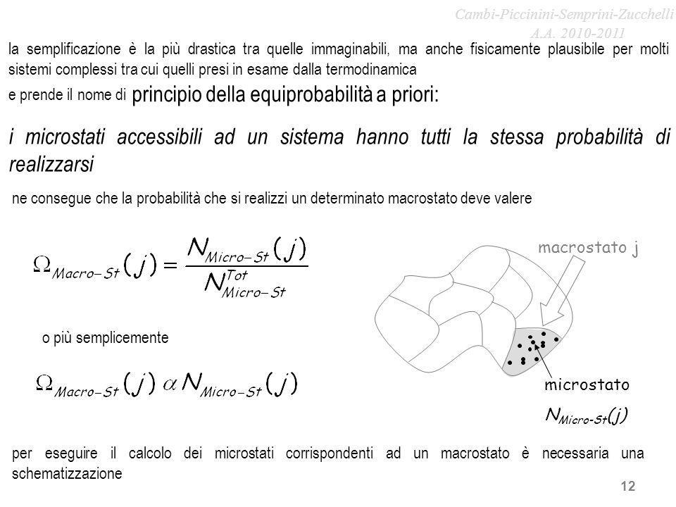 principio della equiprobabilità a priori: