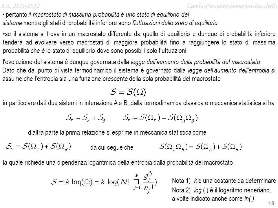 Nota 1) k è una costante da determinare
