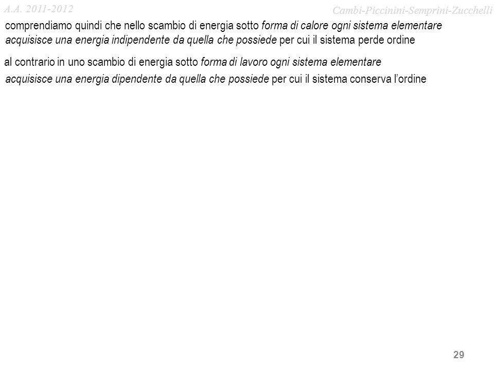 A.A. 2011-2012 Cambi-Piccinini-Semprini-Zucchelli. comprendiamo quindi che nello scambio di energia sotto forma di calore ogni sistema elementare.