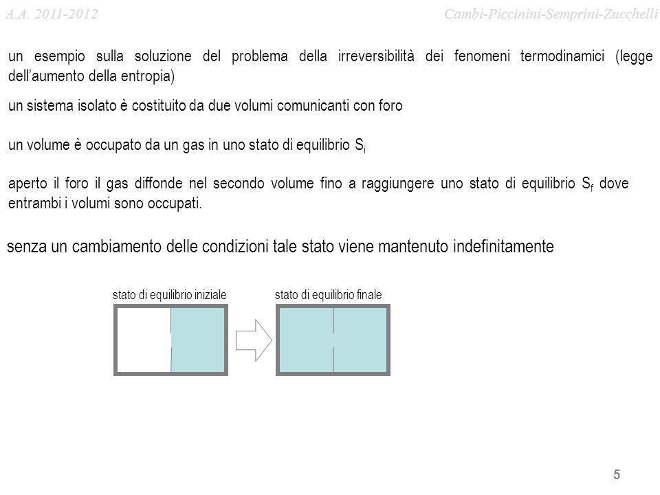 A.A. 2011-2012 Cambi-Piccinini-Semprini-Zucchelli.