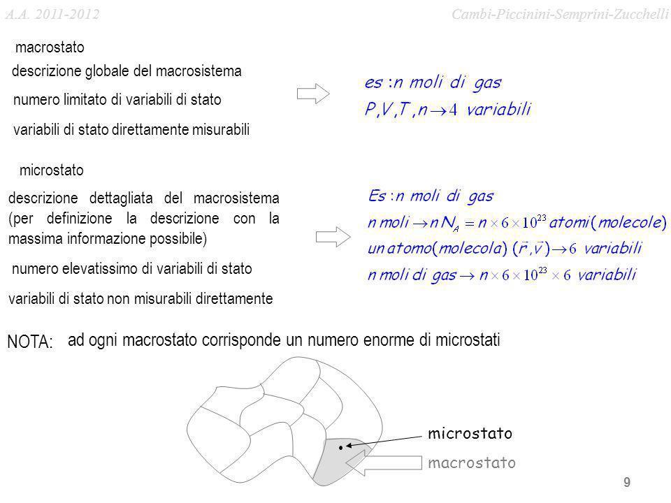 ad ogni macrostato corrisponde un numero enorme di microstati