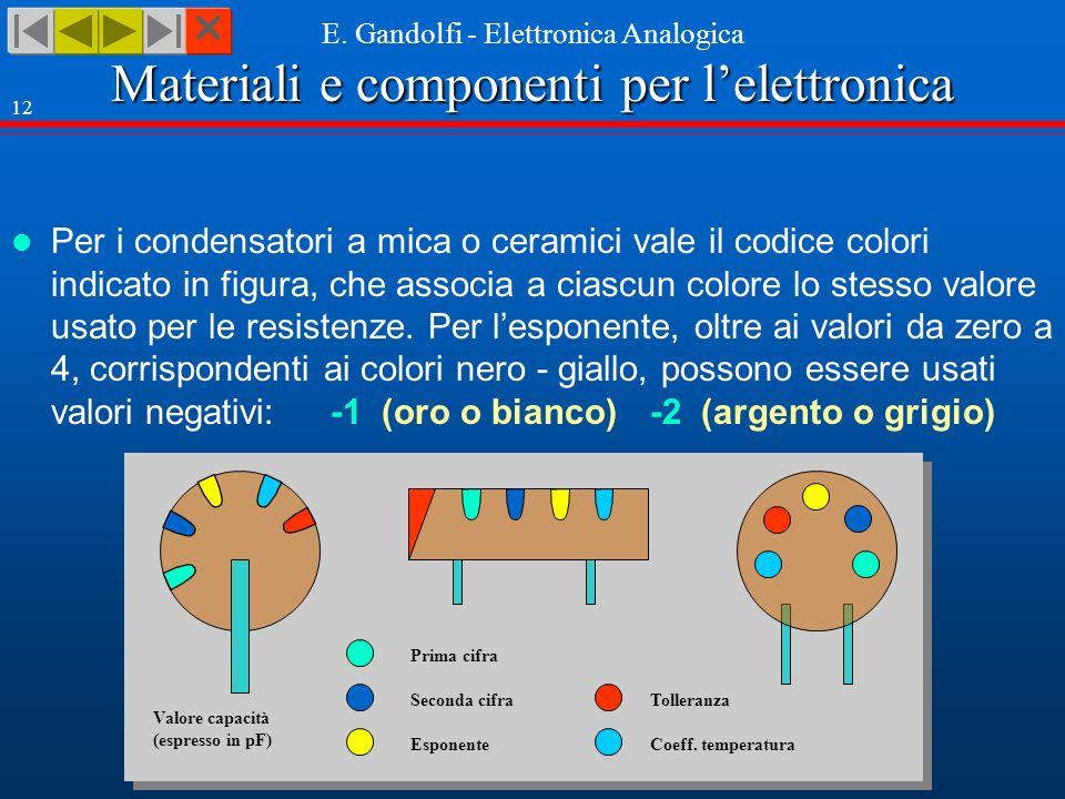 Per i condensatori a mica o ceramici vale il codice colori indicato in figura, che associa a ciascun colore lo stesso valore usato per le resistenze. Per l'esponente, oltre ai valori da zero a 4, corrispondenti ai colori nero - giallo, possono essere usati valori negativi: -1 (oro o bianco) -2 (argento o grigio)