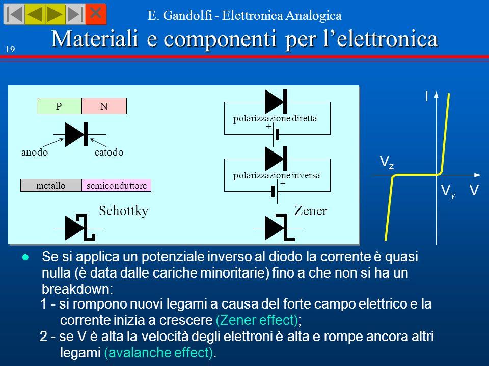 N P. metallo. semiconduttore. anodo. catodo. polarizzazione diretta. + polarizzazione inversa.