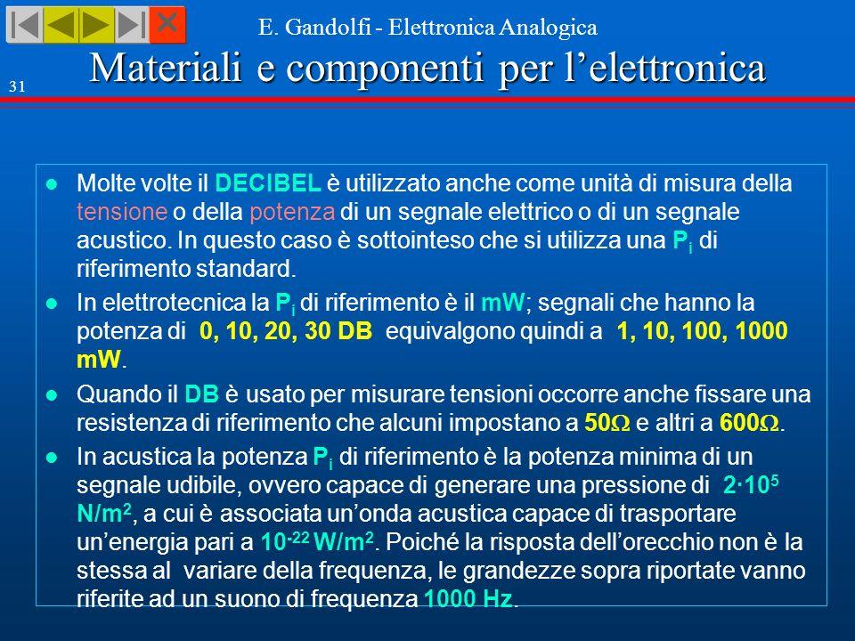Molte volte il DECIBEL è utilizzato anche come unità di misura della tensione o della potenza di un segnale elettrico o di un segnale acustico. In questo caso è sottointeso che si utilizza una Pi di riferimento standard.