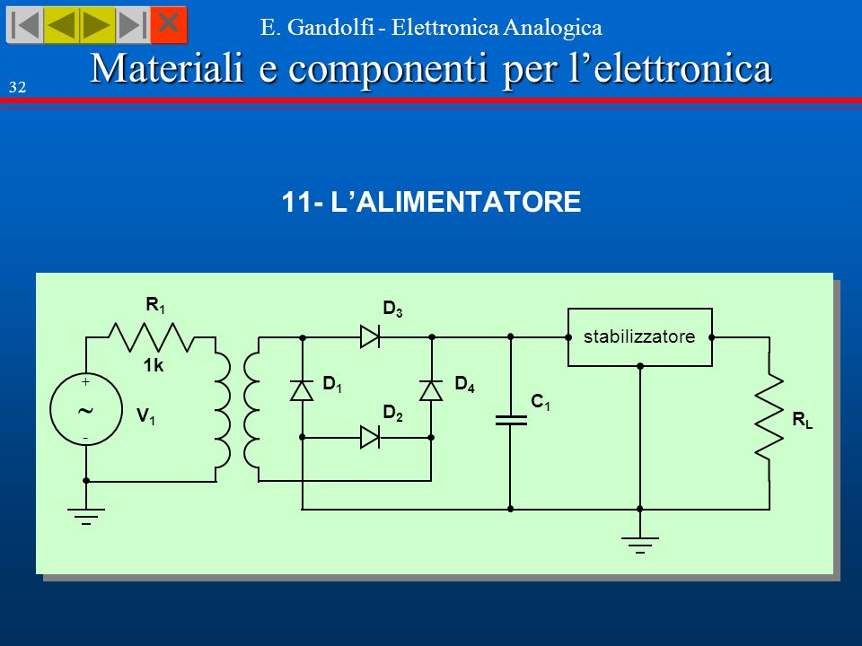 11- L'ALIMENTATORE R1 +  - 1k V1 D3 D4 D2 D1 RL stabilizzatore C1