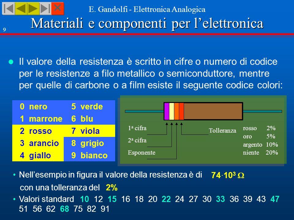 Il valore della resistenza è scritto in cifre o numero di codice per le resistenze a filo metallico o semiconduttore, mentre per quelle di carbone o a film esiste il seguente codice colori: