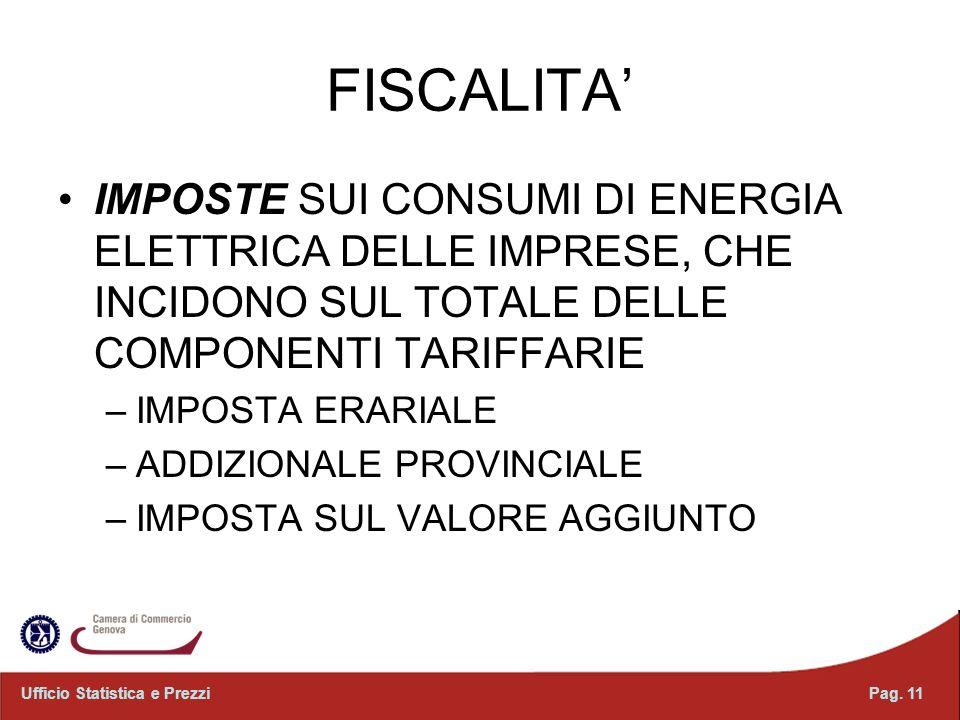 FISCALITA' IMPOSTE SUI CONSUMI DI ENERGIA ELETTRICA DELLE IMPRESE, CHE INCIDONO SUL TOTALE DELLE COMPONENTI TARIFFARIE.