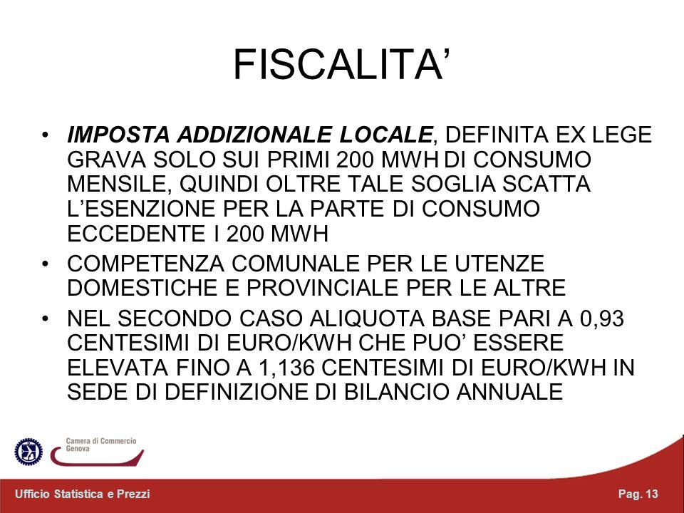 FISCALITA'