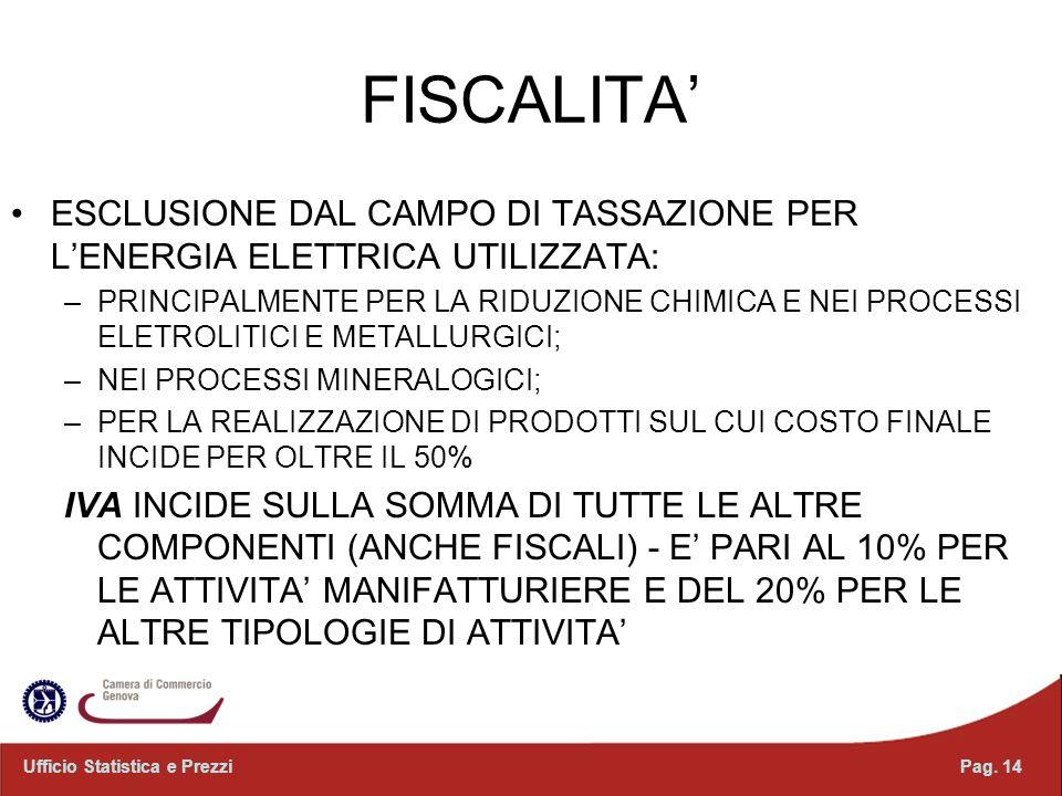 FISCALITA' ESCLUSIONE DAL CAMPO DI TASSAZIONE PER L'ENERGIA ELETTRICA UTILIZZATA: