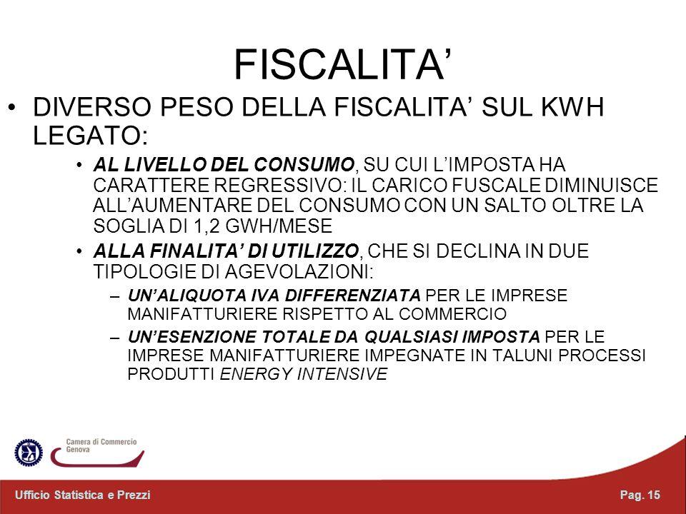 FISCALITA' DIVERSO PESO DELLA FISCALITA' SUL KWH LEGATO: