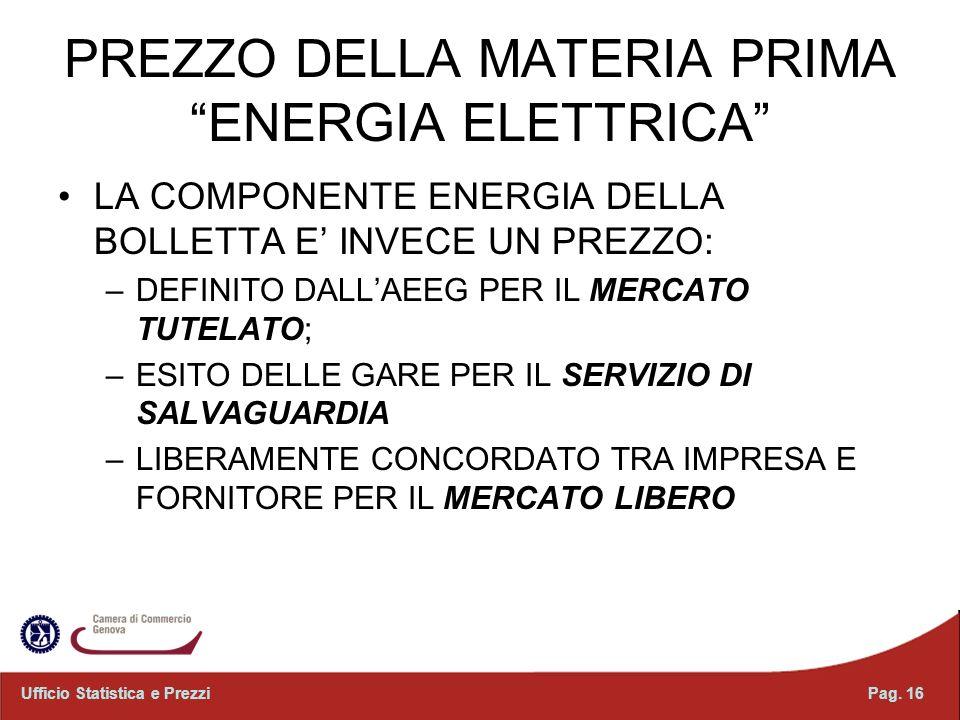 PREZZO DELLA MATERIA PRIMA ENERGIA ELETTRICA