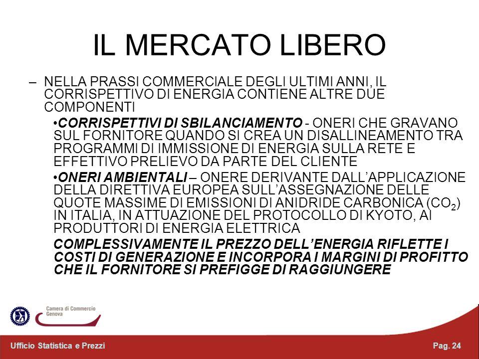 IL MERCATO LIBERO NELLA PRASSI COMMERCIALE DEGLI ULTIMI ANNI, IL CORRISPETTIVO DI ENERGIA CONTIENE ALTRE DUE COMPONENTI.