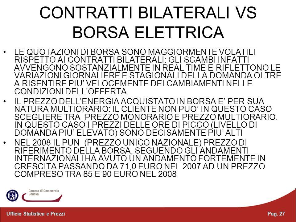 CONTRATTI BILATERALI VS BORSA ELETTRICA