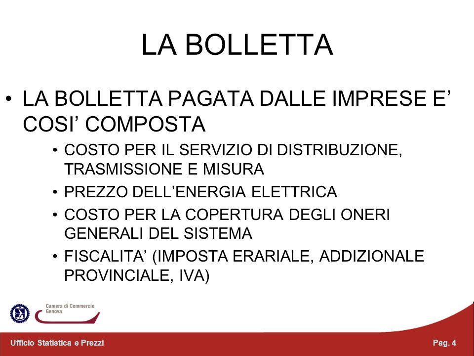LA BOLLETTA LA BOLLETTA PAGATA DALLE IMPRESE E' COSI' COMPOSTA