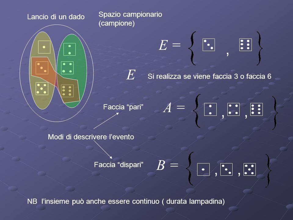 E = , E A = , B = , Spazio campionario Lancio di un dado (campione)