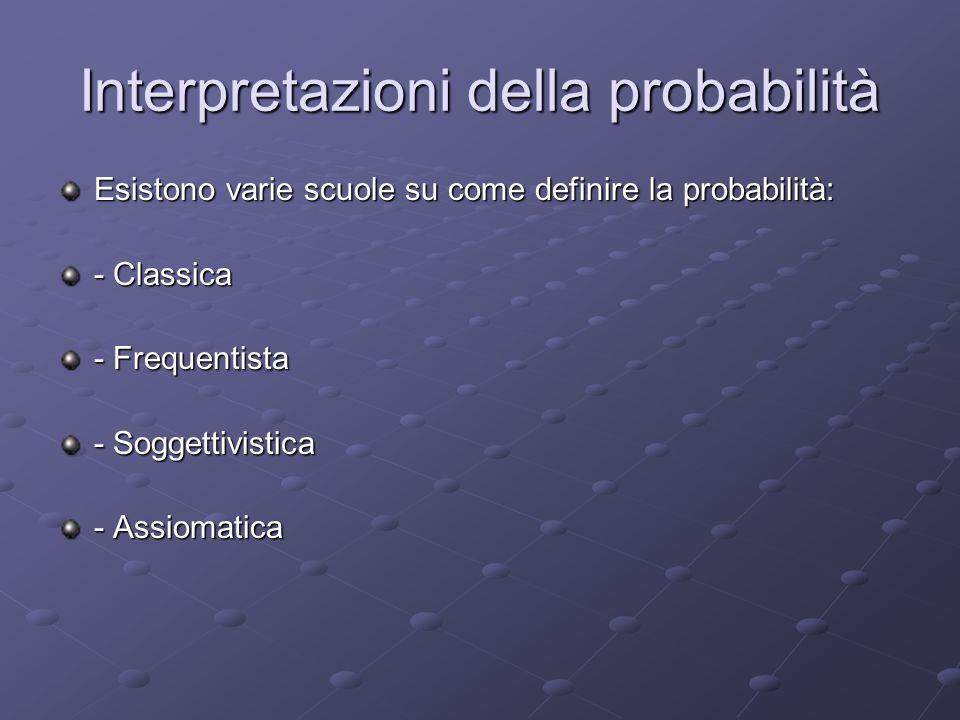Interpretazioni della probabilità