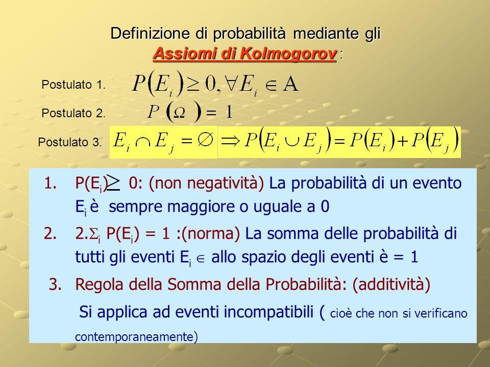 Definizione di probabilità mediante gli Assiomi di Kolmogorov :
