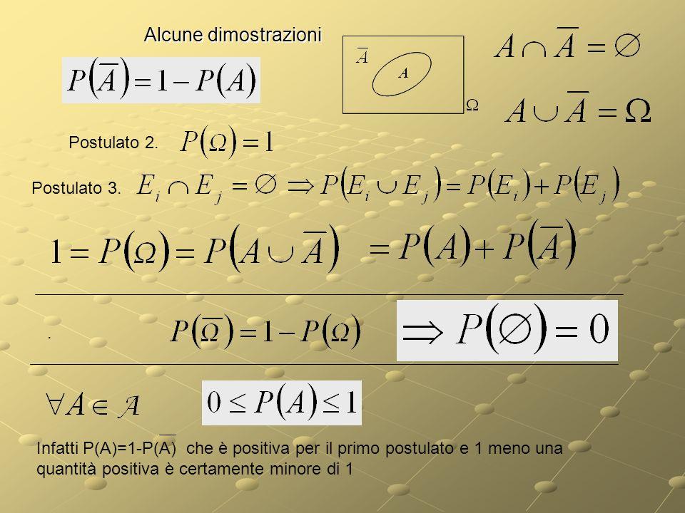 Alcune dimostrazioni Postulato 2. Postulato 3. .