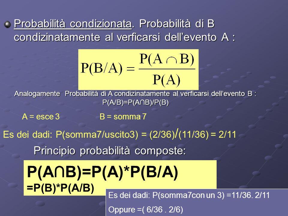 P(A∩B)=P(A)*P(B/A) =P(B)*P(A/B)