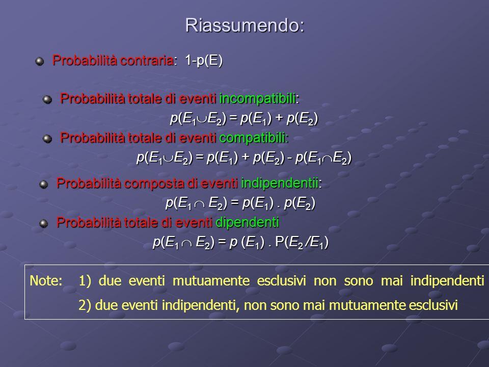 p(E1E2) = p(E1) + p(E2) - p(E1E2)