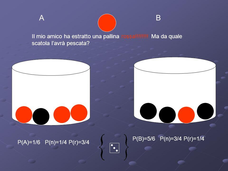 A B. Il mio amico ha estratto una pallina rossa!!!!!!!! Ma da quale scatola l'avrà pescata P(B)=5/6 P(n)=3/4 P(r)=1/4.