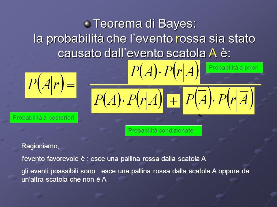 Teorema di Bayes: la probabilità che l'evento rossa sia stato causato dall'evento scatola A è: