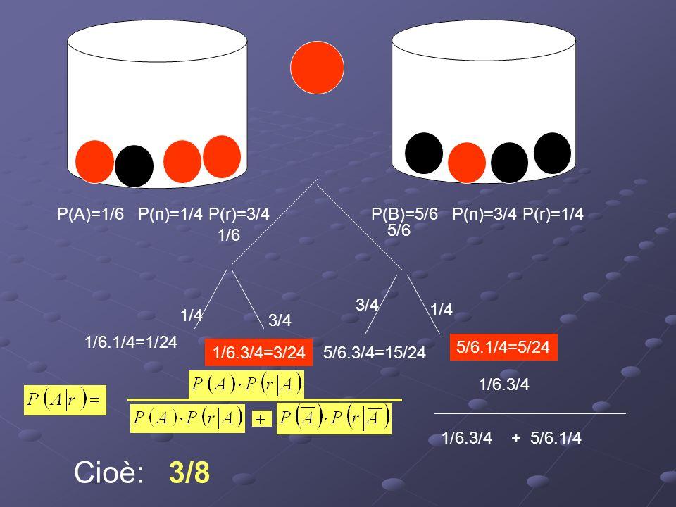 Cioè: 3/8 A B P(A)=1/6 P(n)=1/4 P(r)=3/4 P(B)=5/6 P(n)=3/4 P(r)=1/4